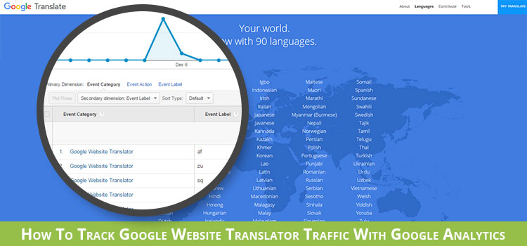 How to track google translate with google analytics
