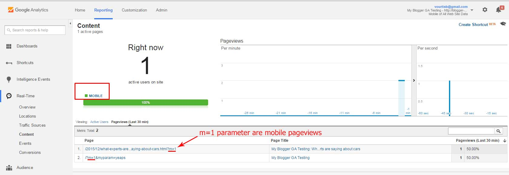 Blogger mobile pageviews